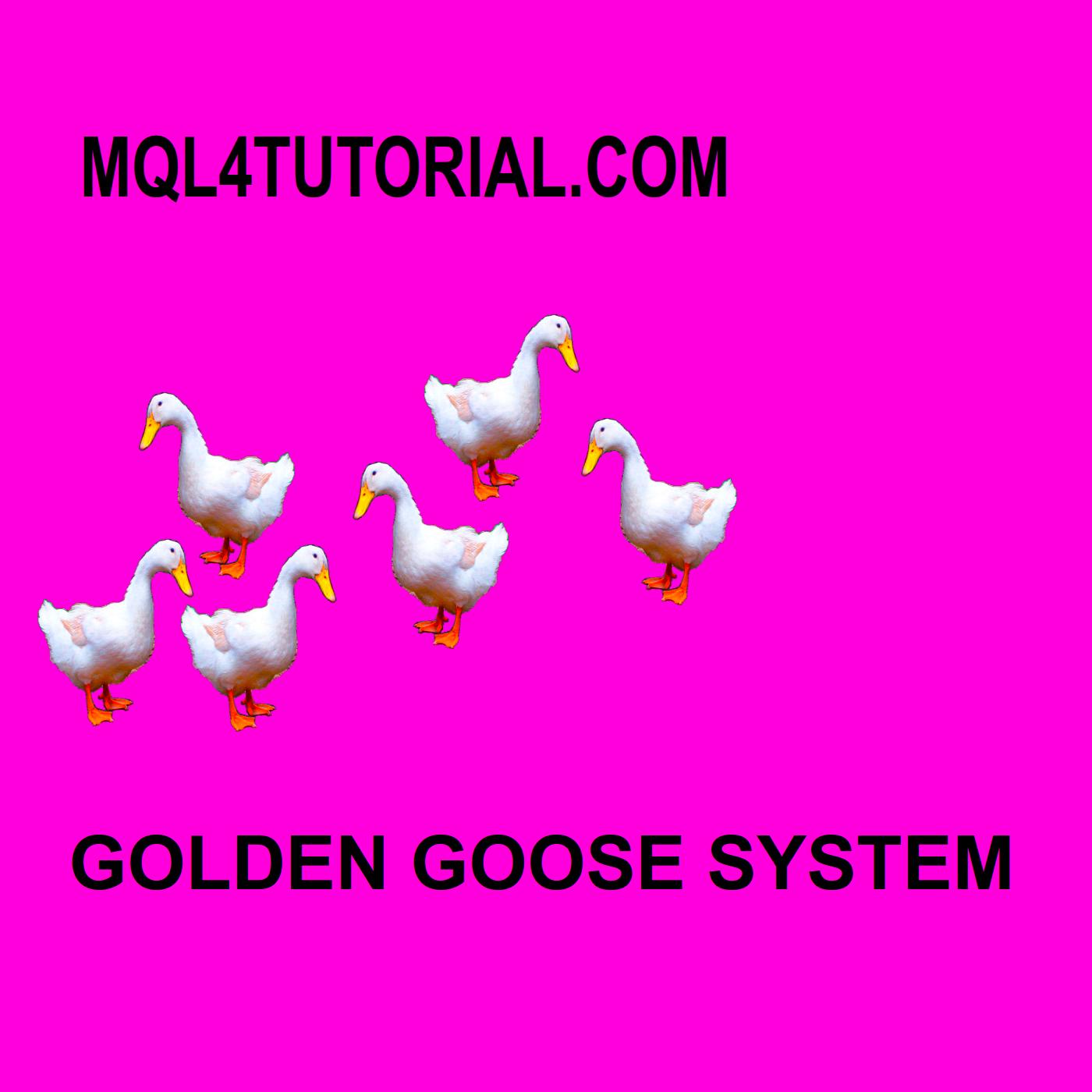 MQL4TUTORIAL.COM